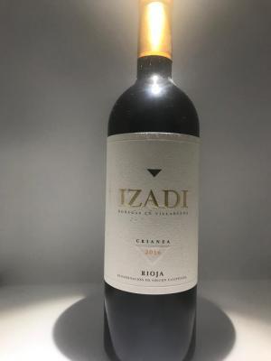 IZADI